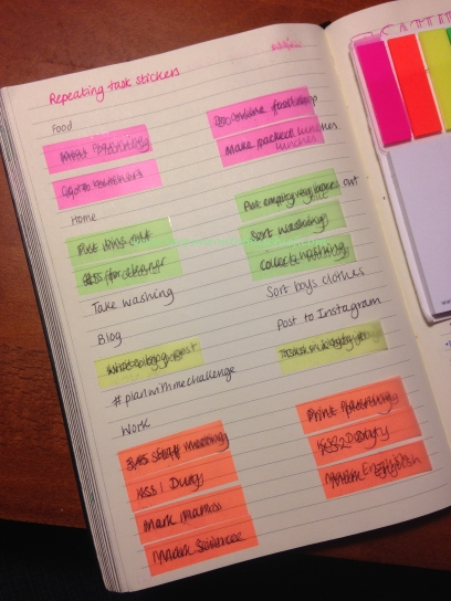 showing repeating tasks in your bullet journal keeps me out of