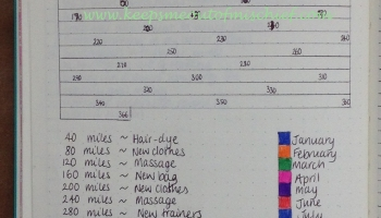 tracking run distances in my bullet journal keeps me out of mischief